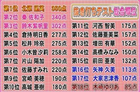 f:id:da-i-su-ki:20111022084457j:image