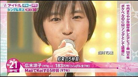 f:id:da-i-su-ki:20120629225441j:image
