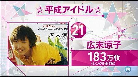 f:id:da-i-su-ki:20120629225443j:image