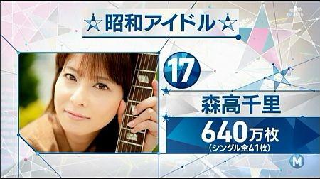 f:id:da-i-su-ki:20120629230139j:image