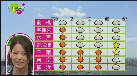 f:id:da-i-su-ki:20120813115025j:image