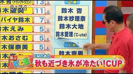 f:id:da-i-su-ki:20120905220758j:image