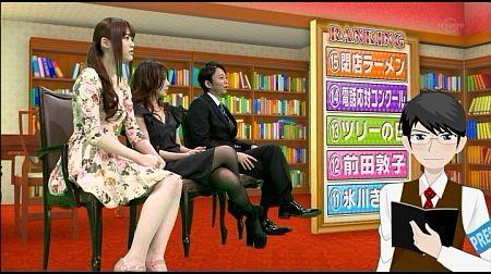 f:id:da-i-su-ki:20121208170324j:image