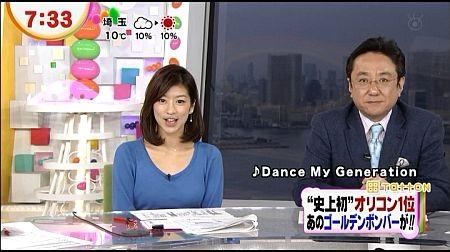 f:id:da-i-su-ki:20130212064605j:image