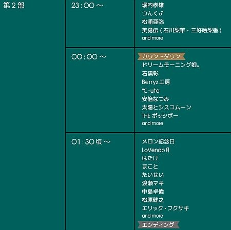 f:id:da-i-su-ki:20140101050452j:image