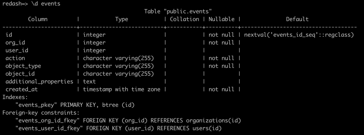 events テーブルの詳細