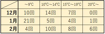 f:id:dacchi37:20210322130936p:plain