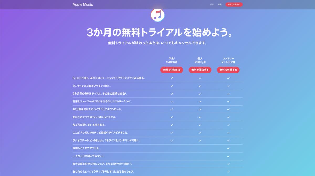 f:id:dachikusakun:20200216003617p:plain