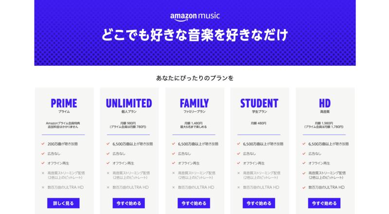 f:id:dachikusakun:20200216132541p:plain