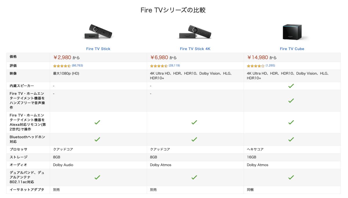f:id:dachikusakun:20200705000800p:plain