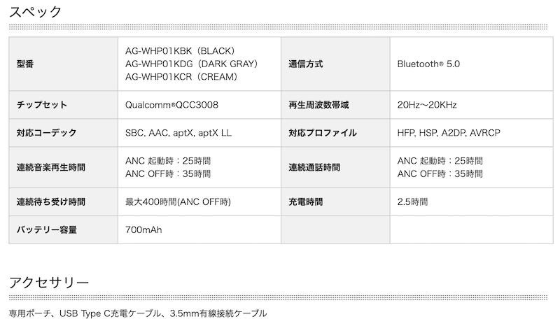 f:id:dachikusakun:20210519223027p:plain