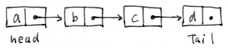 f:id:dackdive:20200126015508p:plain:w320