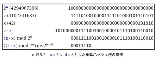 f:id:dackdive:20200310020901p:plain
