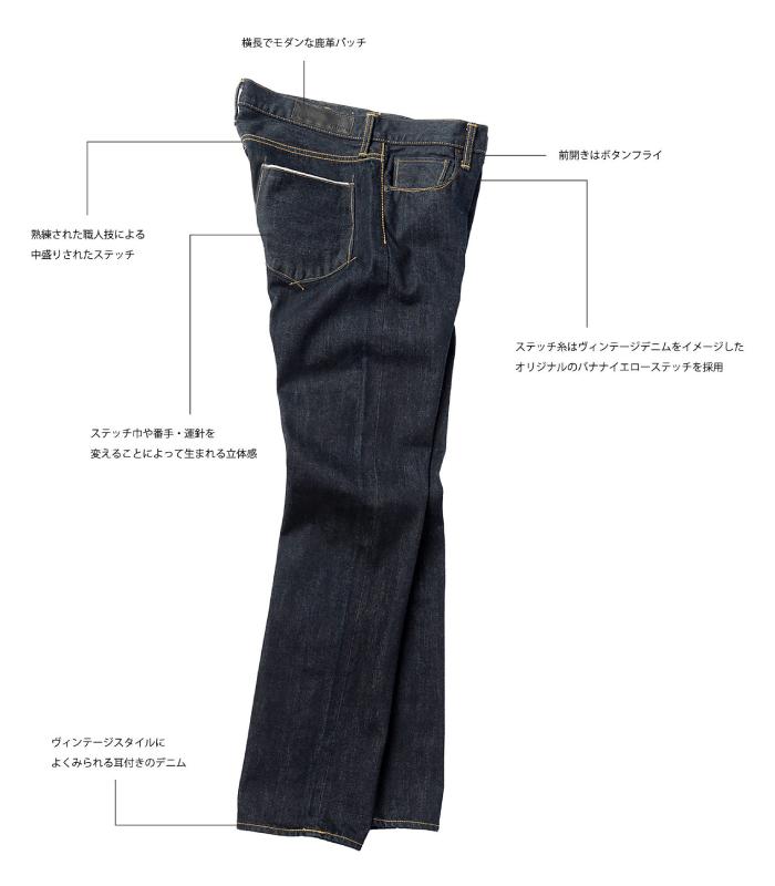 KUROのグラファイト