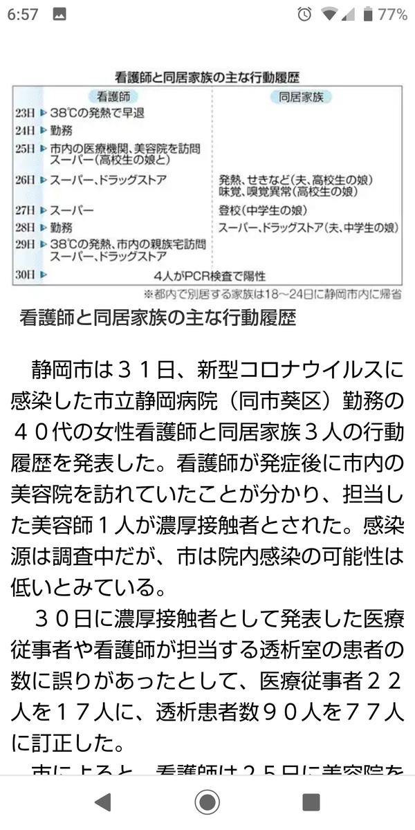 静岡 コロナ ウイルス 感染