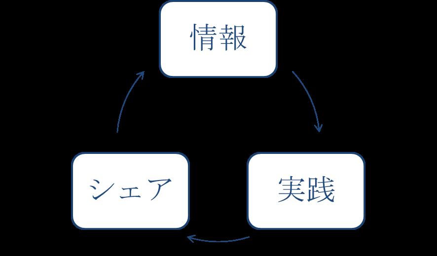 f:id:dagashi929:20170210115246p:plain
