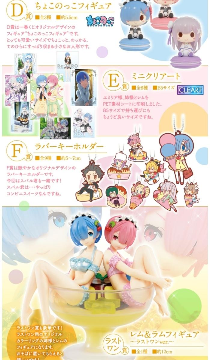 f:id:dagashiya-kei-chan:20190430071804j:plain
