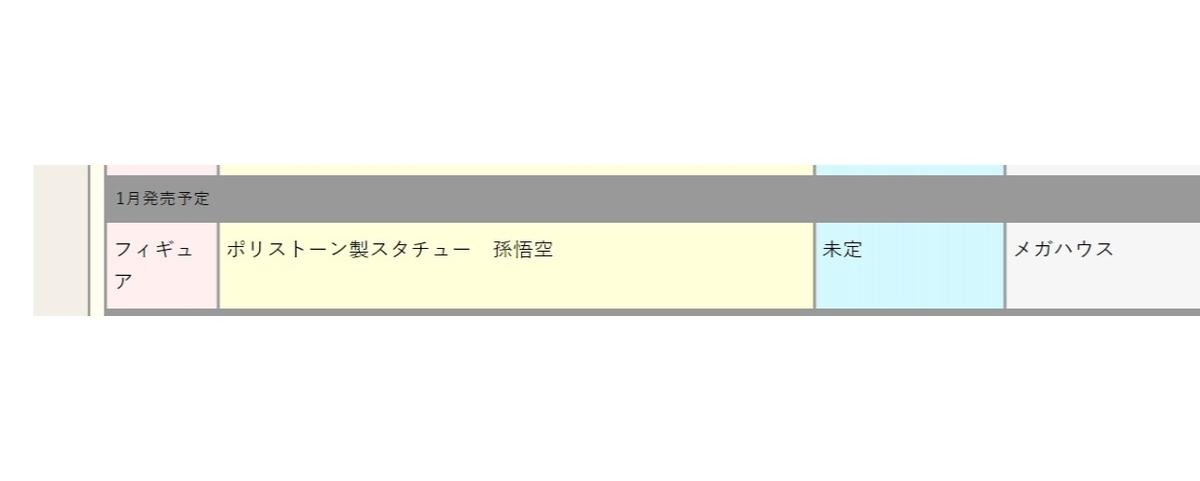 f:id:dagashiya-kei-chan:20190526073025j:plain