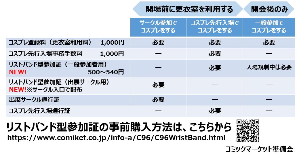 f:id:dagashiya-kei-chan:20191101035320p:plain