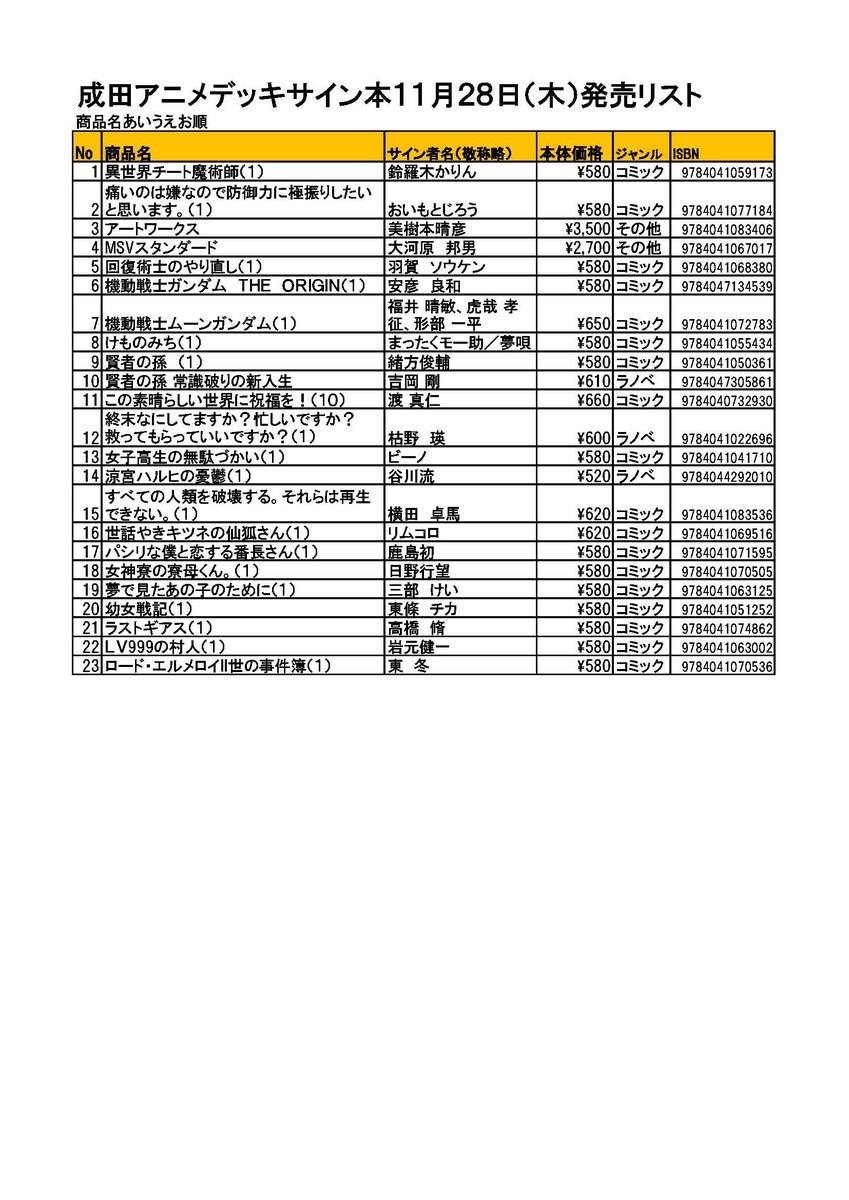 f:id:dagashiya-kei-chan:20191127183540j:plain