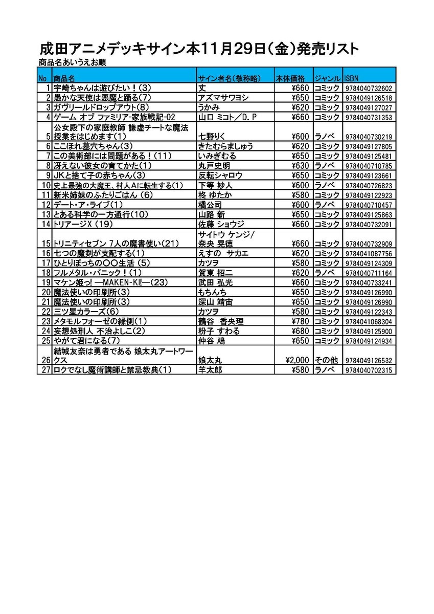 f:id:dagashiya-kei-chan:20191127183547j:plain