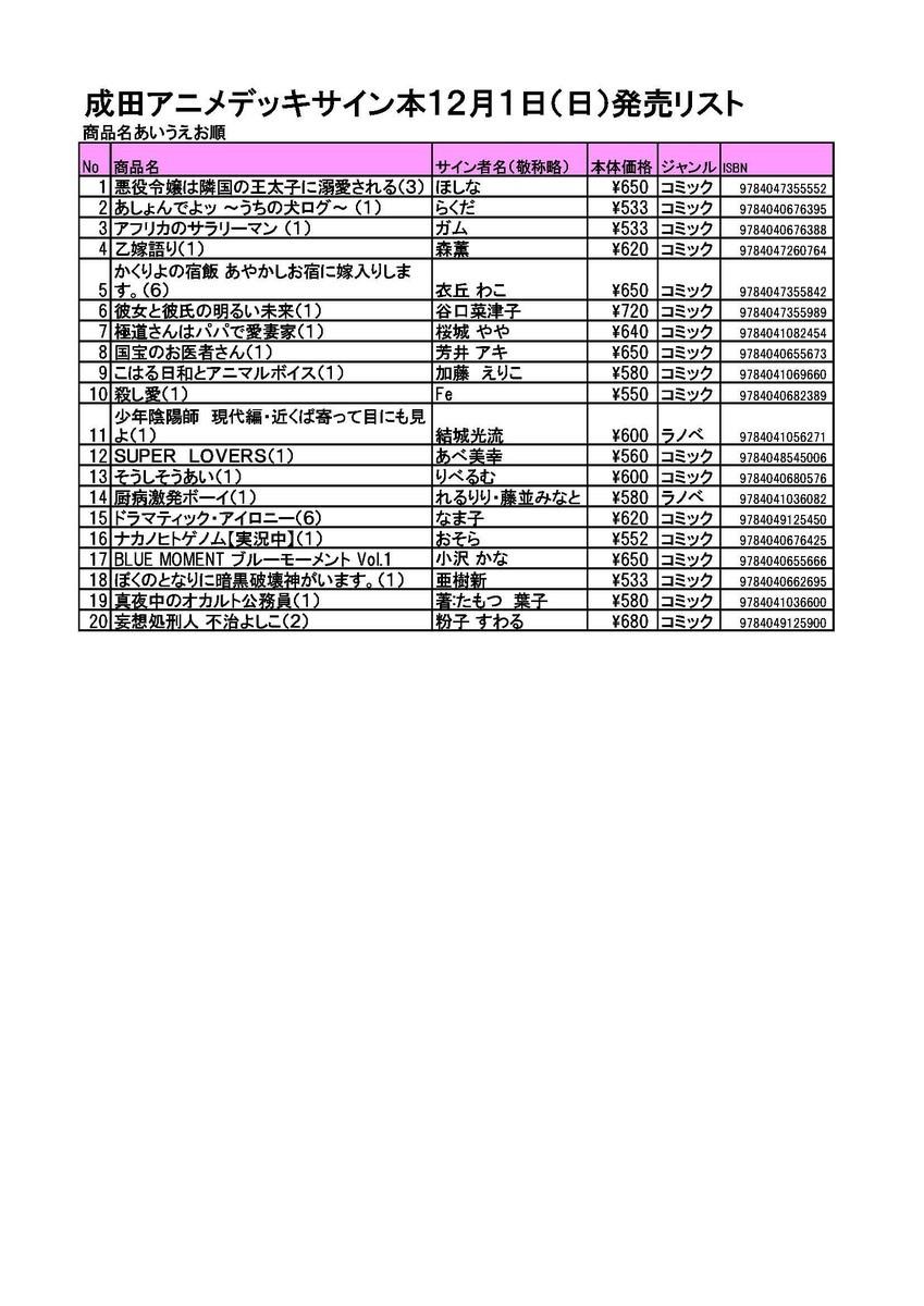 f:id:dagashiya-kei-chan:20191127183605j:plain
