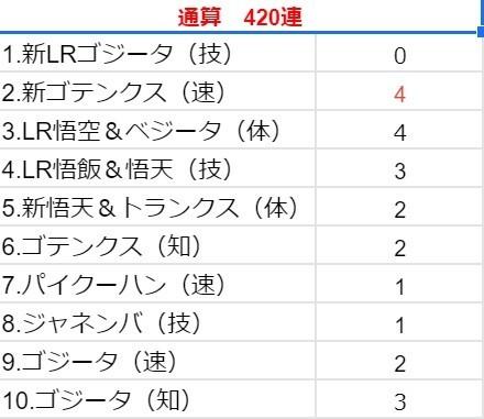 f:id:dagashiya-kei-chan:20210701221428j:plain