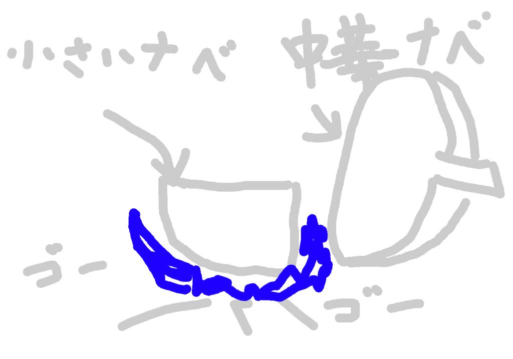 f:id:dagasoregae:20161011120608j:plain