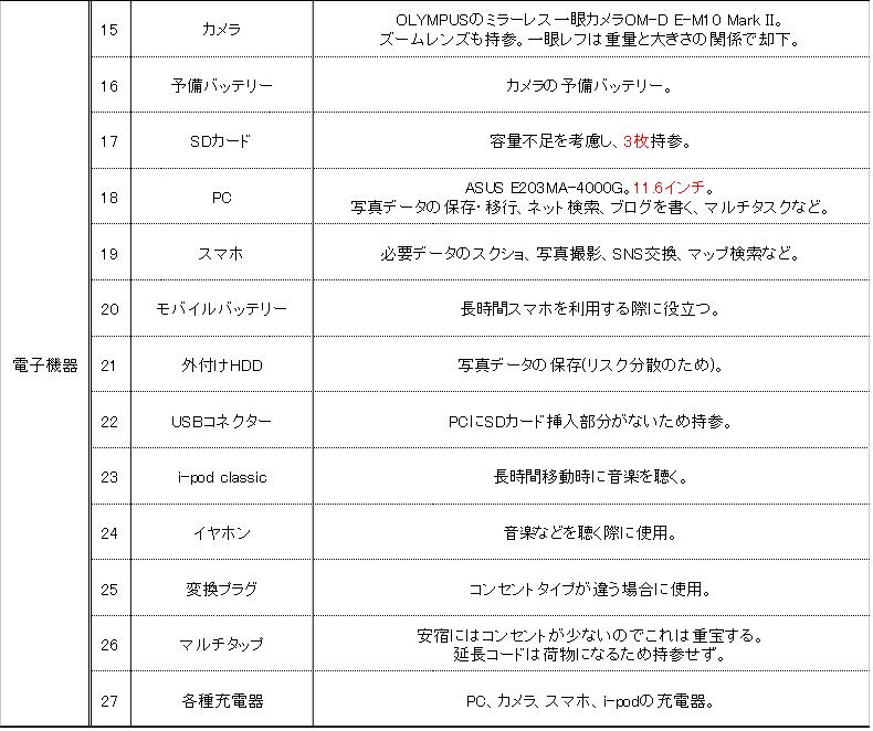 f:id:dai-de-dai:20190117173956p:plain