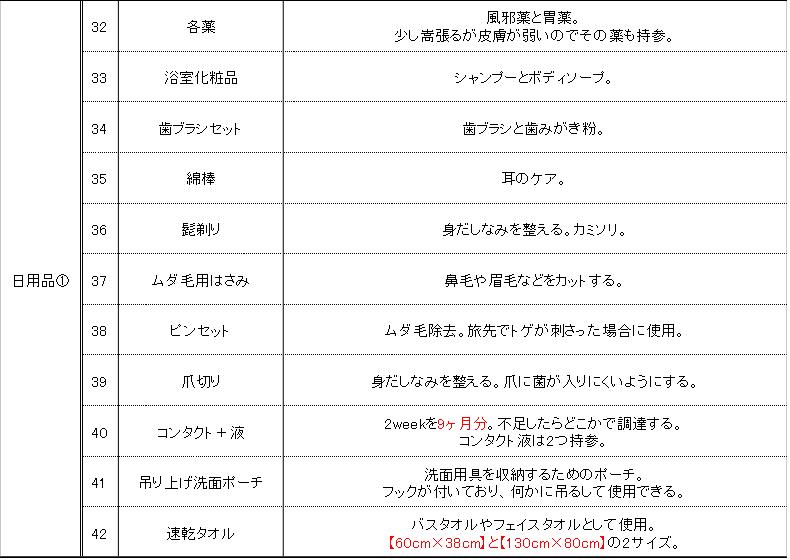 f:id:dai-de-dai:20190117174054p:plain