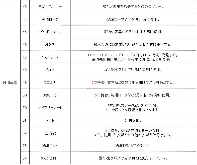 f:id:dai-de-dai:20190118082245p:plain