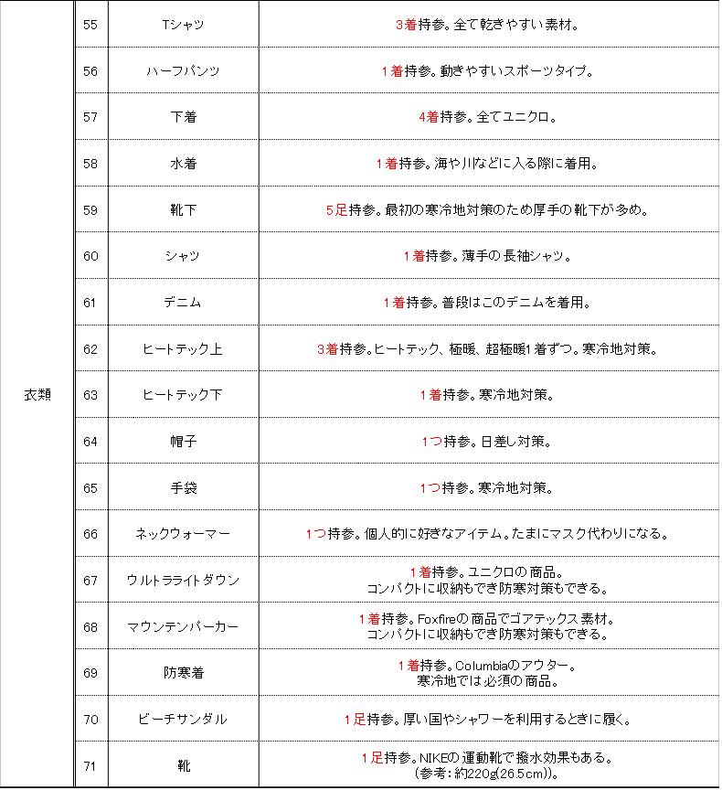 f:id:dai-de-dai:20190118082327p:plain