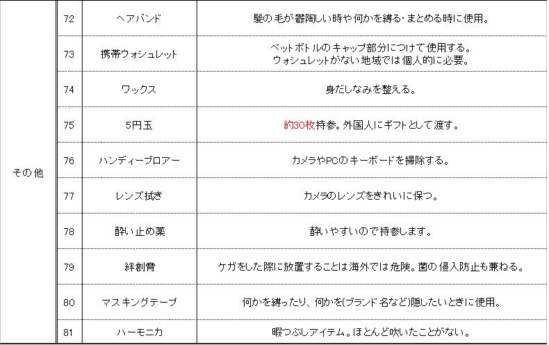 f:id:dai-de-dai:20190118082355p:plain