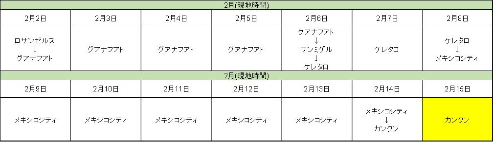 f:id:dai-de-dai:20190215225831p:plain