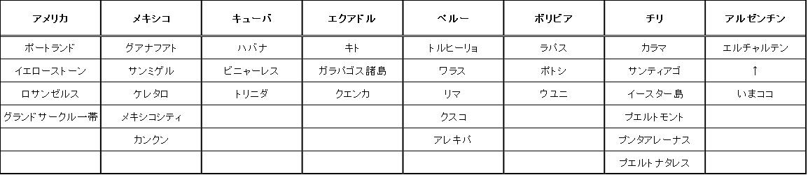 f:id:dai-de-dai:20190420103028p:plain
