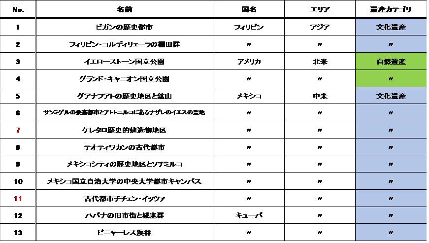 f:id:dai-de-dai:20191004044252p:plain