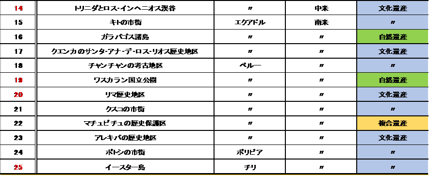 f:id:dai-de-dai:20191004044749p:plain