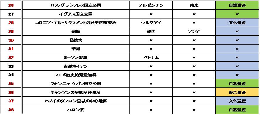 f:id:dai-de-dai:20191004044803p:plain