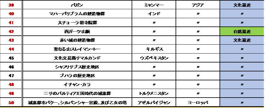 f:id:dai-de-dai:20191004044839p:plain