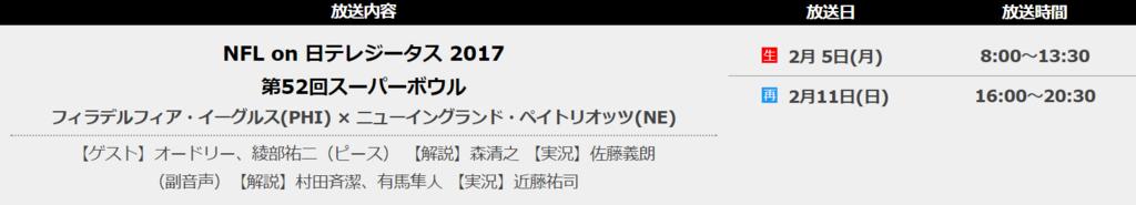 f:id:dai-diary:20180205013917p:plain