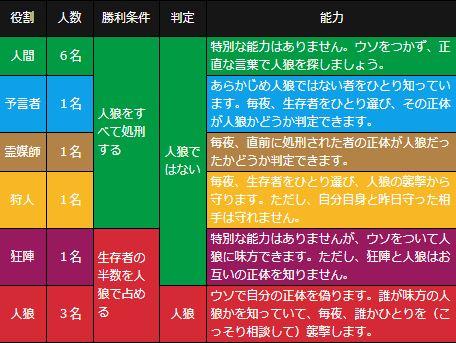 f:id:dai-diary:20180416024043j:plain