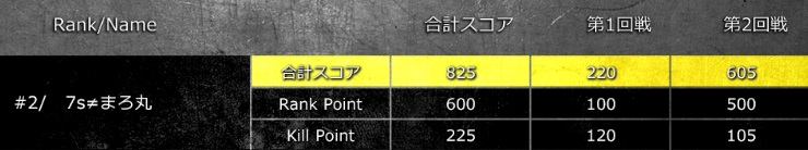 f:id:dai-diary:20181019002918j:plain