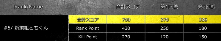f:id:dai-diary:20181019011617j:plain