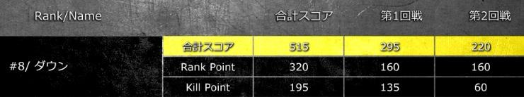 f:id:dai-diary:20181019012750j:plain