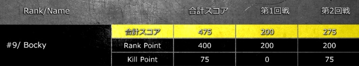 f:id:dai-diary:20181019013008j:plain