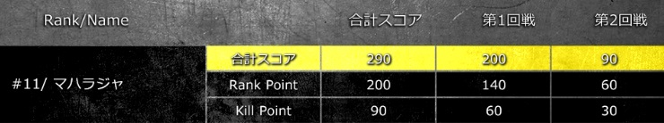 f:id:dai-diary:20181019014656j:plain