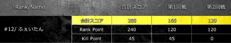 f:id:dai-diary:20181019021138j:plain