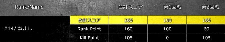 f:id:dai-diary:20181019022532j:plain