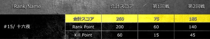f:id:dai-diary:20181019022734j:plain