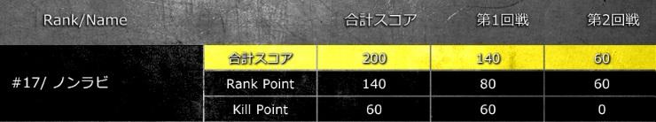 f:id:dai-diary:20181019030139j:plain